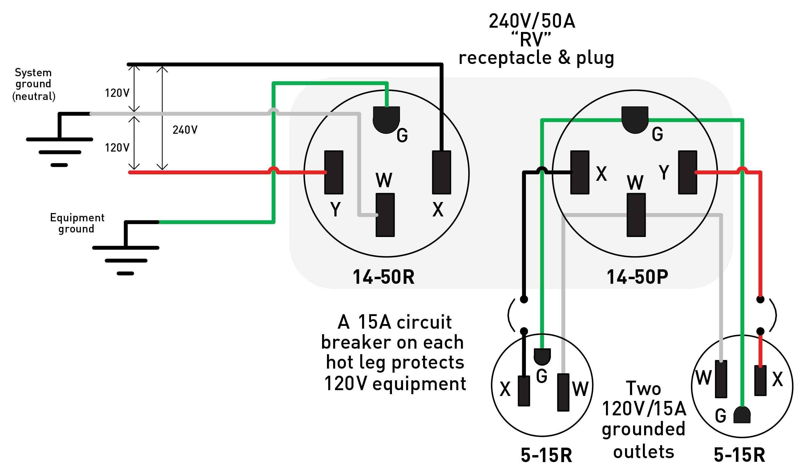 220V Wiring Diagram - Wiring Diagrams Hubs - 220V Wiring Diagram