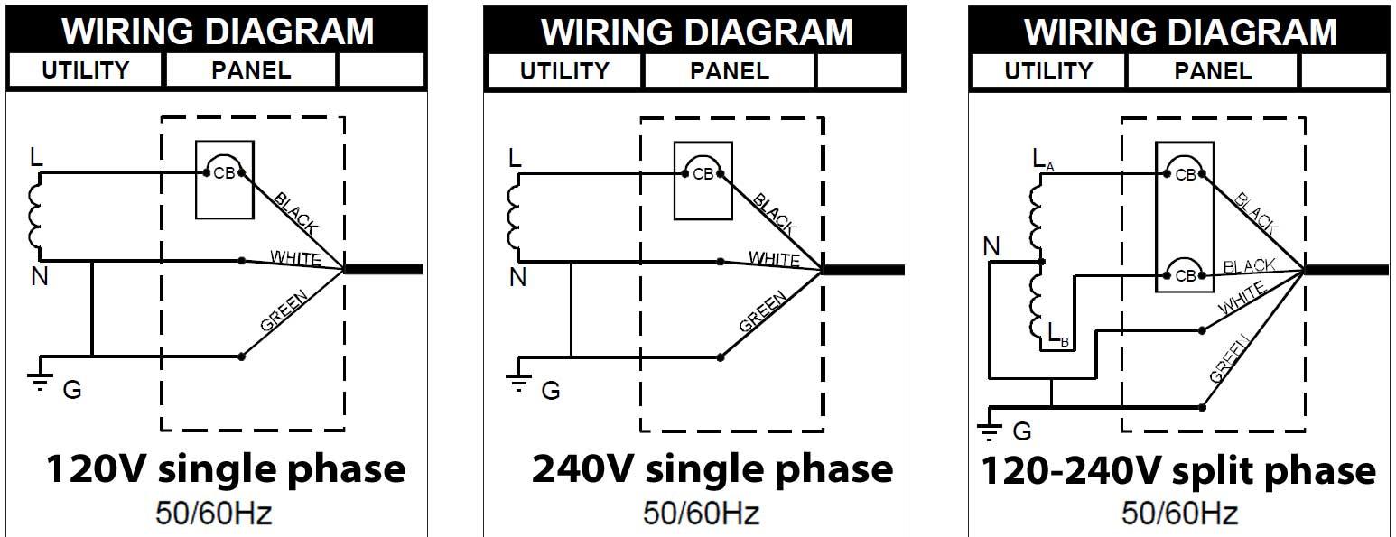 230 Volt Single Phase Motor Wiring Diagrams | Wiring Diagram - Wiring Diagram For Air Compressor Motor