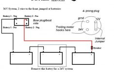 24 Volt Trolling Motor Battery Wiring Diagram | Manual E Books   36 Volt Trolling Motor Wiring Diagram