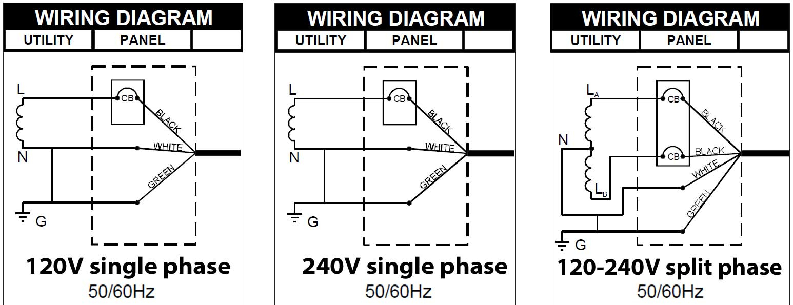 240V 3 Phase Wiring - Top Leader Wiring Diagram Site • - 3 Phase To Single Phase Wiring Diagram