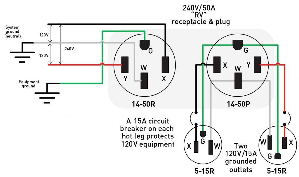 120 240v Wiring Diagram - 5.9.cryptopotato.co •  To V Single Phase Wiring Diagram on 240 3 wire diagram, delta 3 phase bank diagram, 240 single phase service, single phase ac motor diagram, 120 240 3 phase diagram, single-phase motor reversing diagram, 240 single phase power,