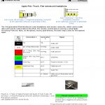 3 5Mm Stereo Plug Wiring Diagram | Best Wiring Library   4 Pole 3.5Mm Jack Wiring Diagram