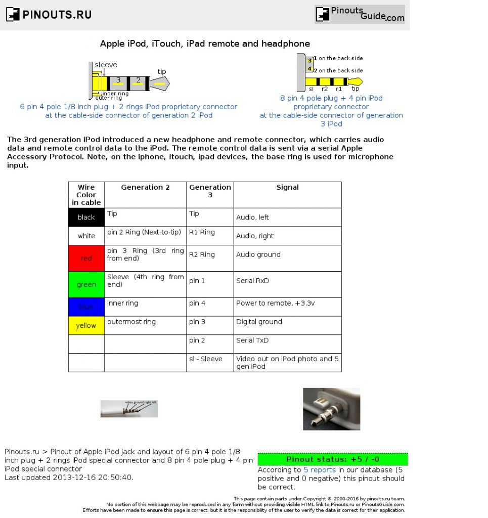 3 5mm stereo plug wiring diagram | best wiring library 4 pole 3 5mm jack  wiring