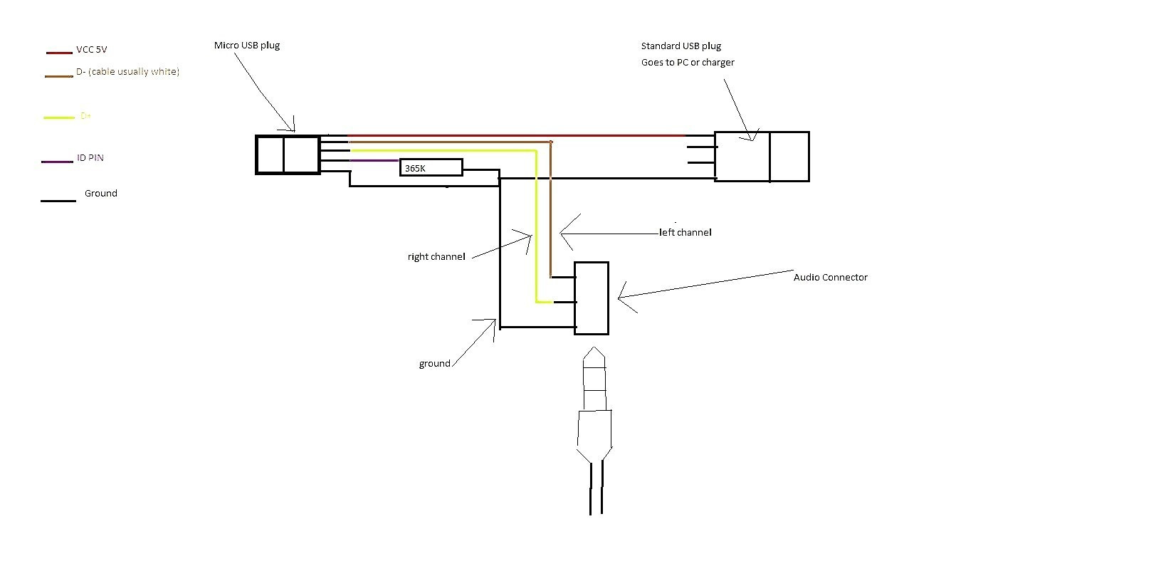 3 5Mm Trrs Wiring Diagram Free Picture - Data Wiring Diagram Site - Micro Usb Wiring Diagram