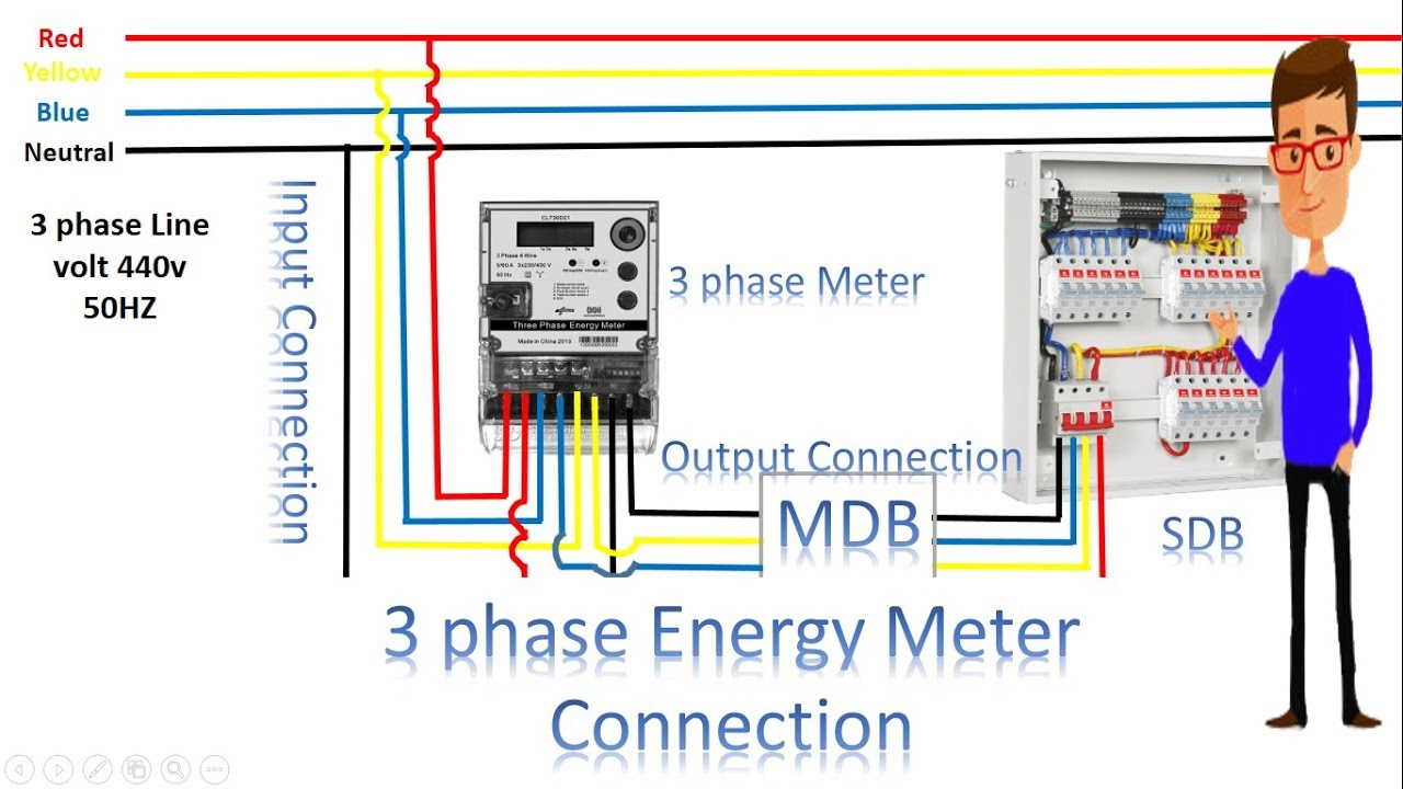 3 Phase Energy Meter Connection | 3 Phase Meterearthbondhon - 3 Phase Wiring Diagram
