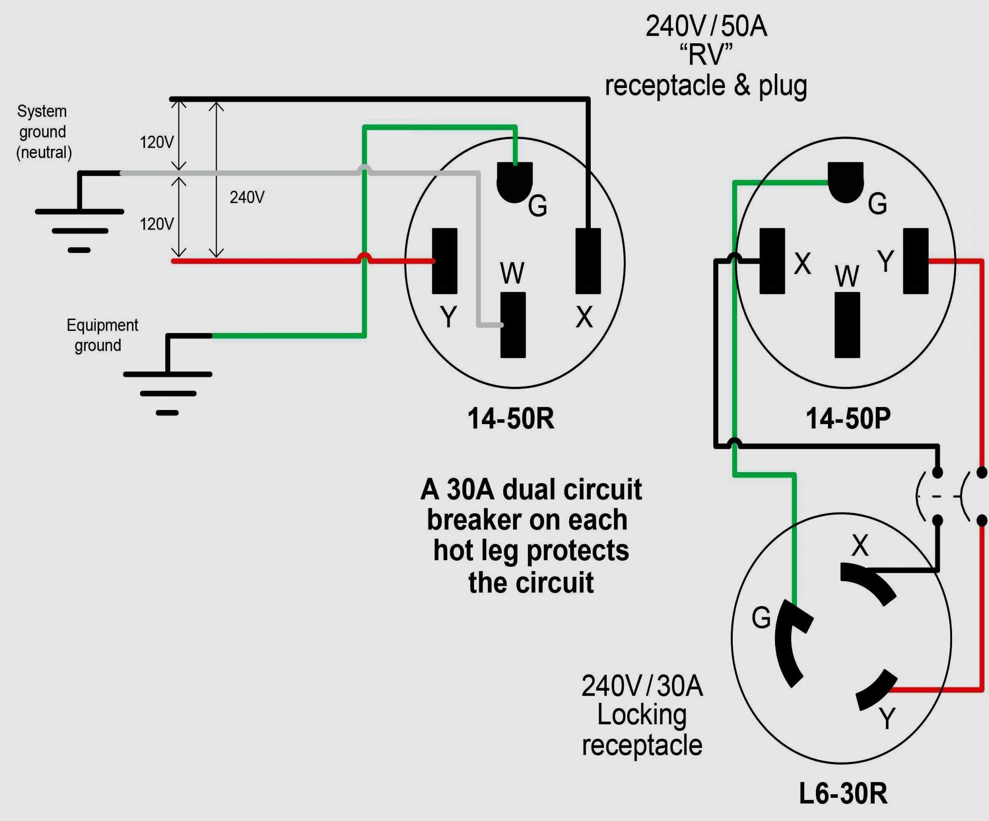 3 Phase Plug Wiring Diagram - Wiring Diagrams Hubs - Receptacle Wiring Diagram