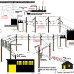 3-Phase Water Heater - 3 Wire Motor Wiring Diagram