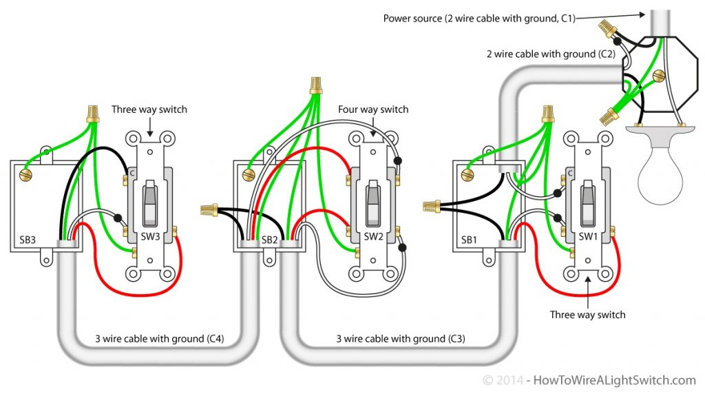 Strange 3 Way Switch Wiring Diagram Power At Switch Wirings Diagram Wiring Database Lukepterrageneticorg