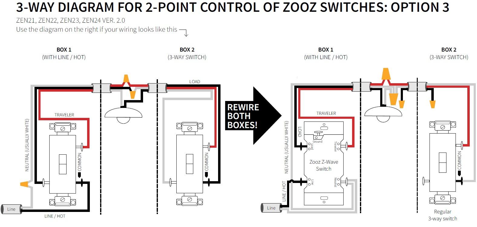 3-Way Diagrams For Zen21, Zen22, Zen23, And Zen24 Ver. 2.0 Switches - Three Way Wiring Diagram
