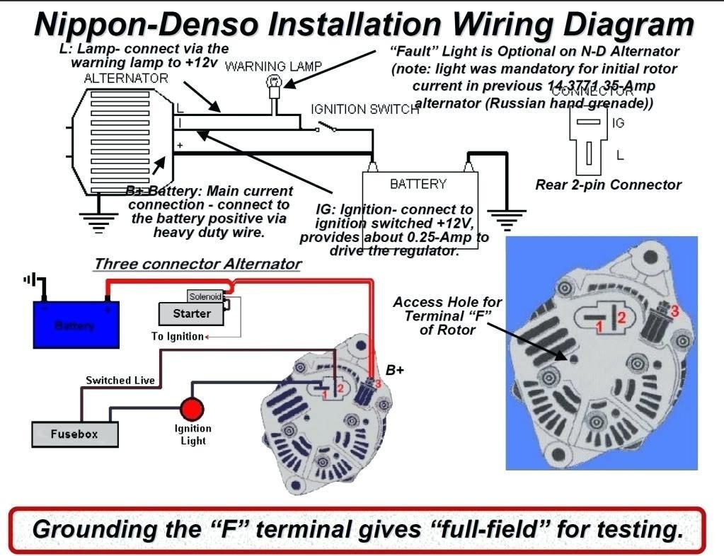 Excellent One Wire Alternator Wiring Diagram Ford Wirings Diagram Wiring Digital Resources Honesemecshebarightsorg