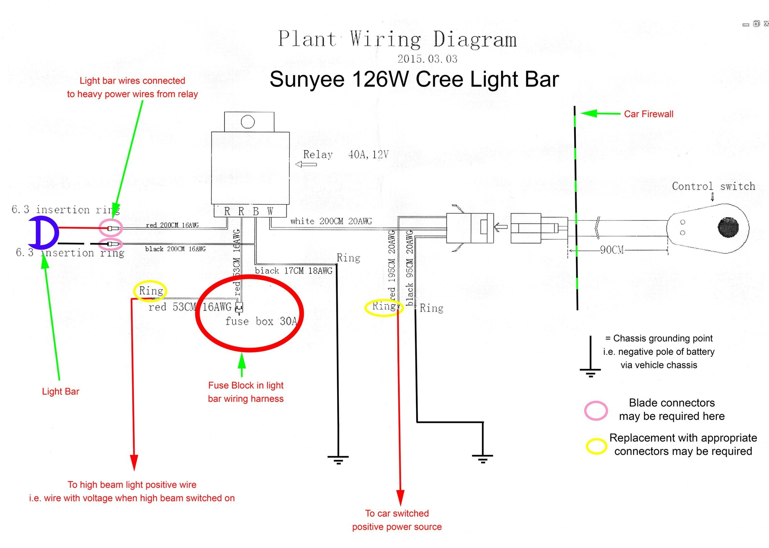 3 Wire Connection Diagram | Wiring Library - Christmas Lights Wiring Diagram