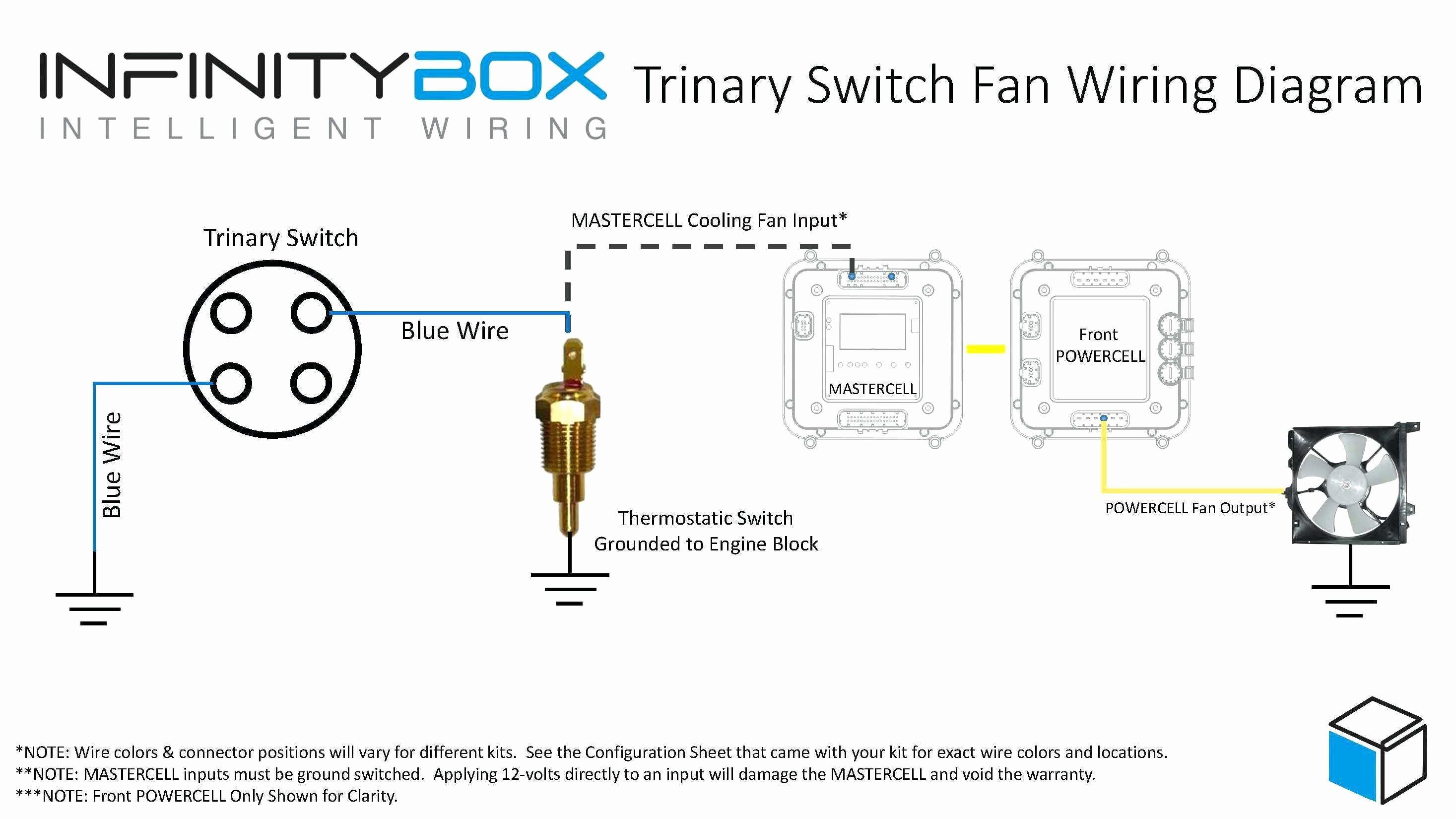 30 Amp Outlet Wiring Diagram Elegant 20 Amp Twist Lock Plug Wiring - Nema L14-30 Wiring Diagram