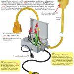 30 Amp Plug Wiring Up A Motorhome | Wiring Diagram   30 Amp Plug Wiring Diagram