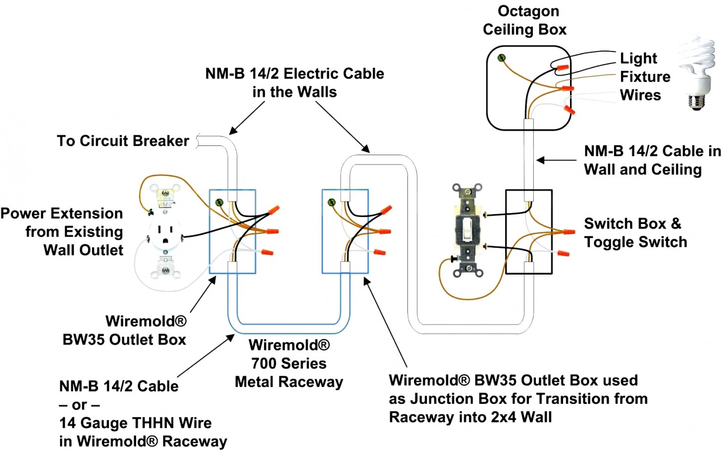 Pleasing 4 Prong Twist Plug Wiring Diagram Basic Electronics Wiring Diagram Wiring 101 Capemaxxcnl