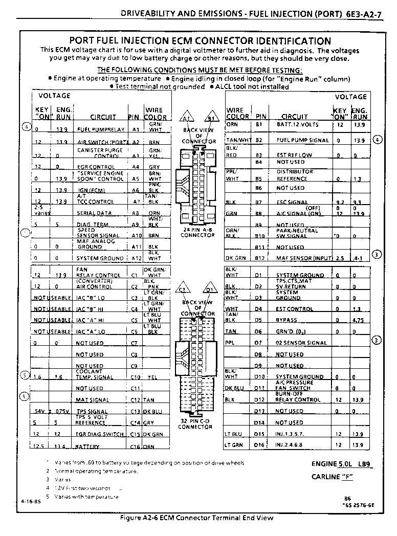 3126 Cat Ecm Pin Wiring Diagram - Wiring Diagrams - Cat C15 Ecm Wiring Diagram