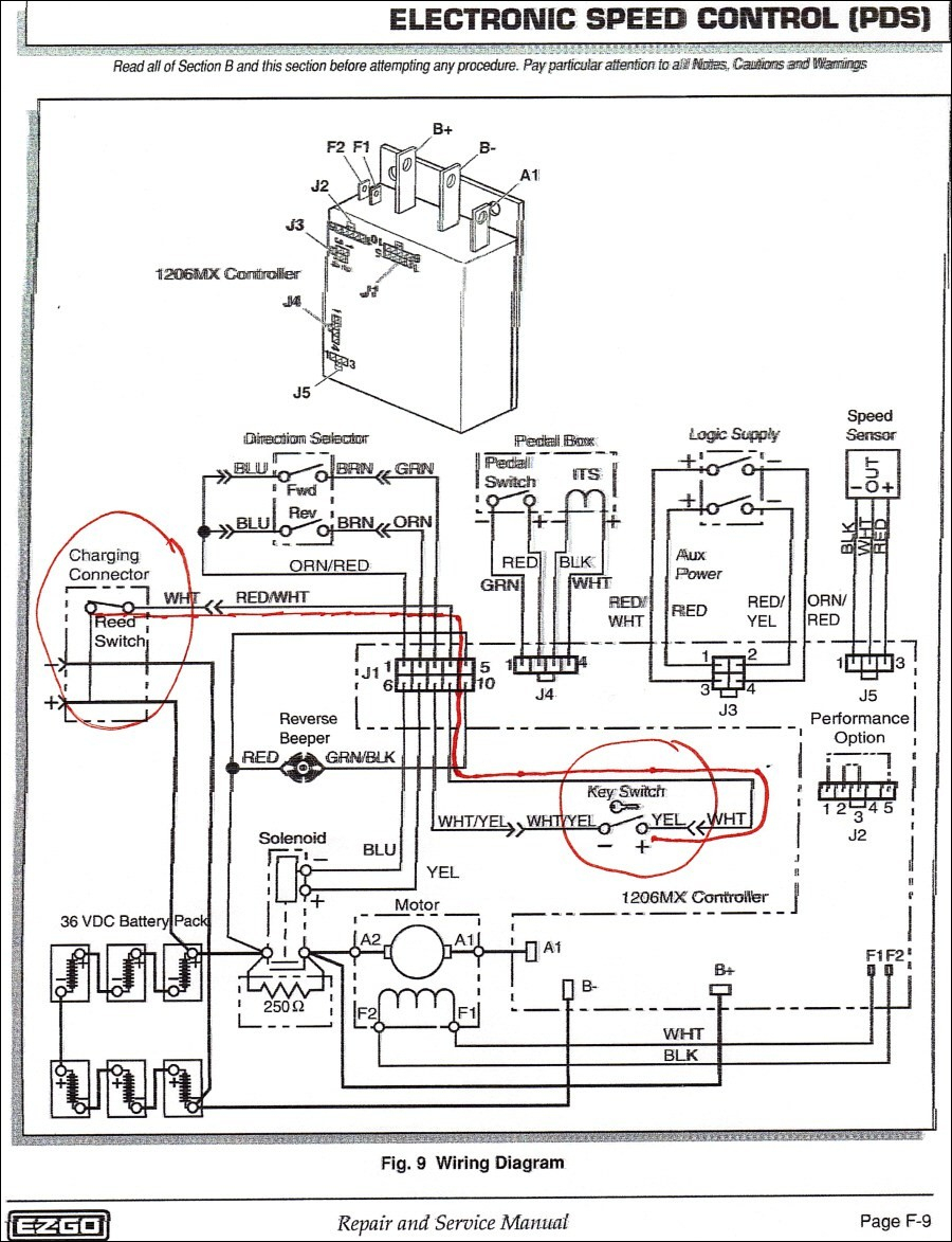 36 Volt 3 Battery Ezgo Wiring Diagram | Wiring Diagram - Ez Go Txt 36 Volt Wiring Diagram