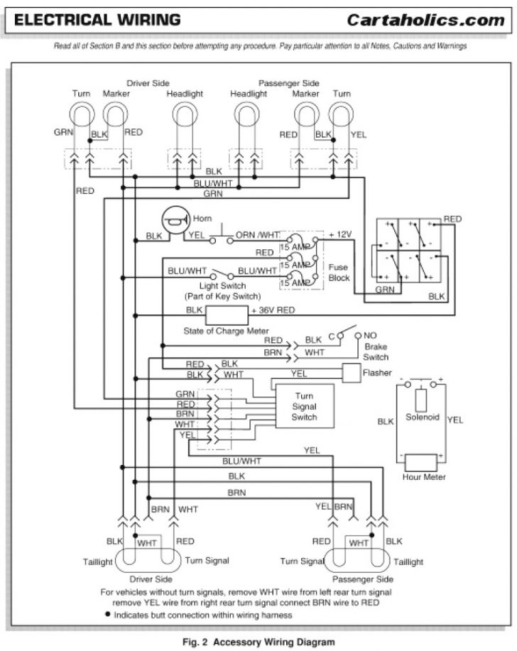 Ez Go Gas Golf Cart Wiring Diagram