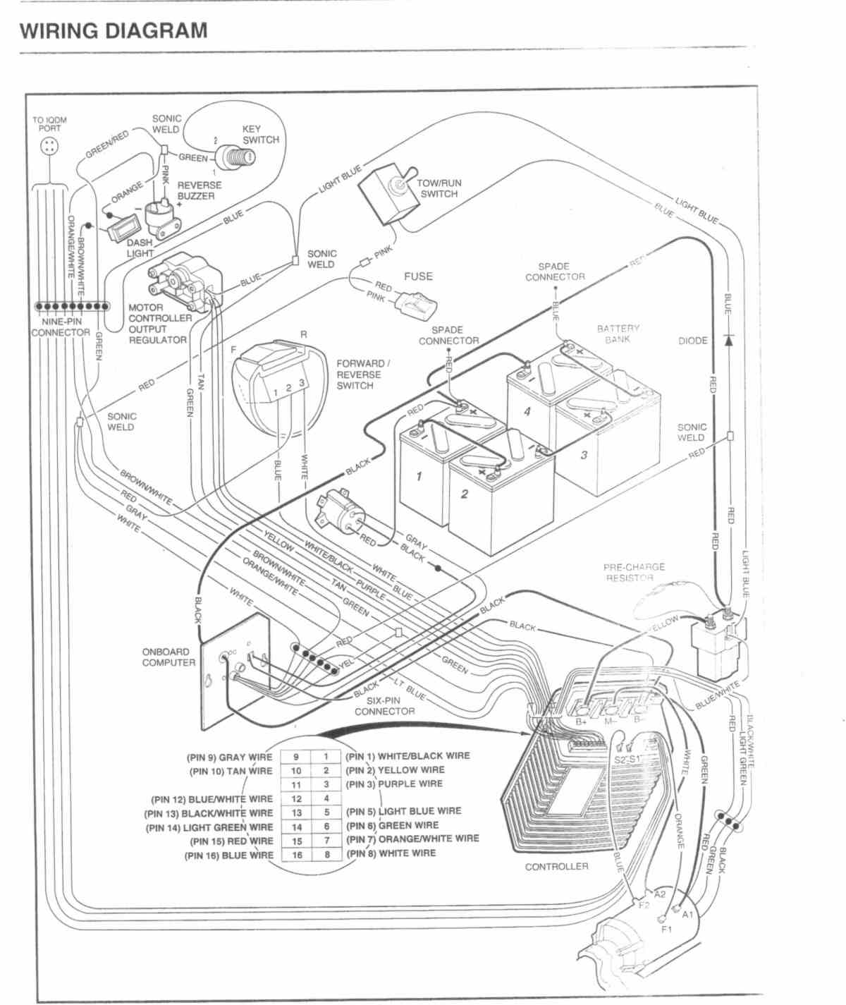 club car precedent wiring diagram for lights wiring online diagram36 Volt Club Car Wiring Diagram Lights #13