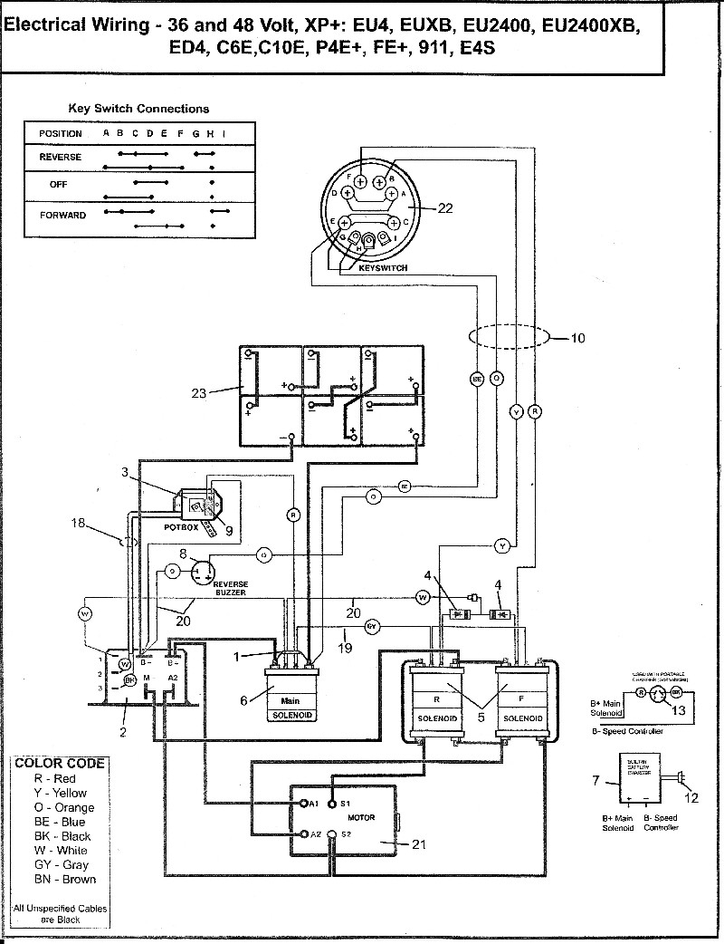 36 Volt Ez Go Golf Cart Wiring Diagram Coachedby Me Inside - Wellread - 36 Volt Golf Cart Wiring Diagram