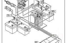 36 Volt Ez Go Golf Cart Wiring Diagram Gooddy Org Throughout In – Club Car Wiring Diagram 36 Volt
