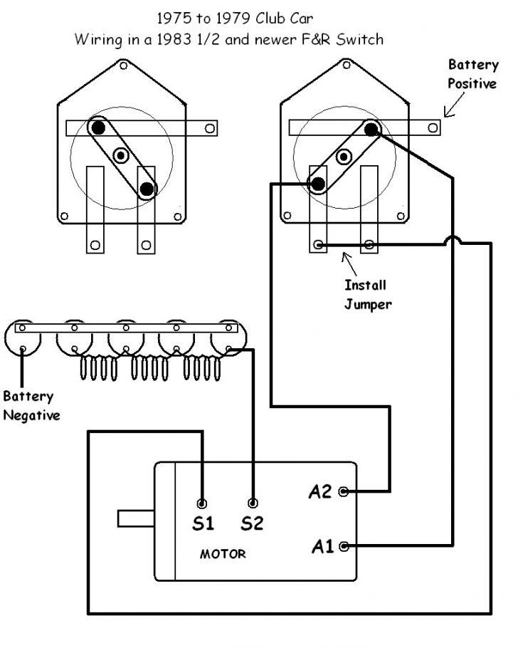 Club Car Battery Wiring Diagram 36 Volt