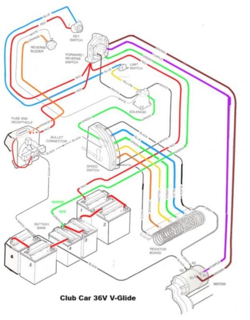 36 Volt Solenoid Wiring Diagram - Wiring Diagram Explained - Ezgo 36 Volt Wiring Diagram