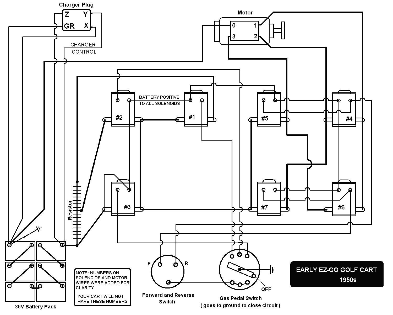36V Wiring Diagram | Wiring Diagram - Ez Go Gas Golf Cart Wiring Diagram