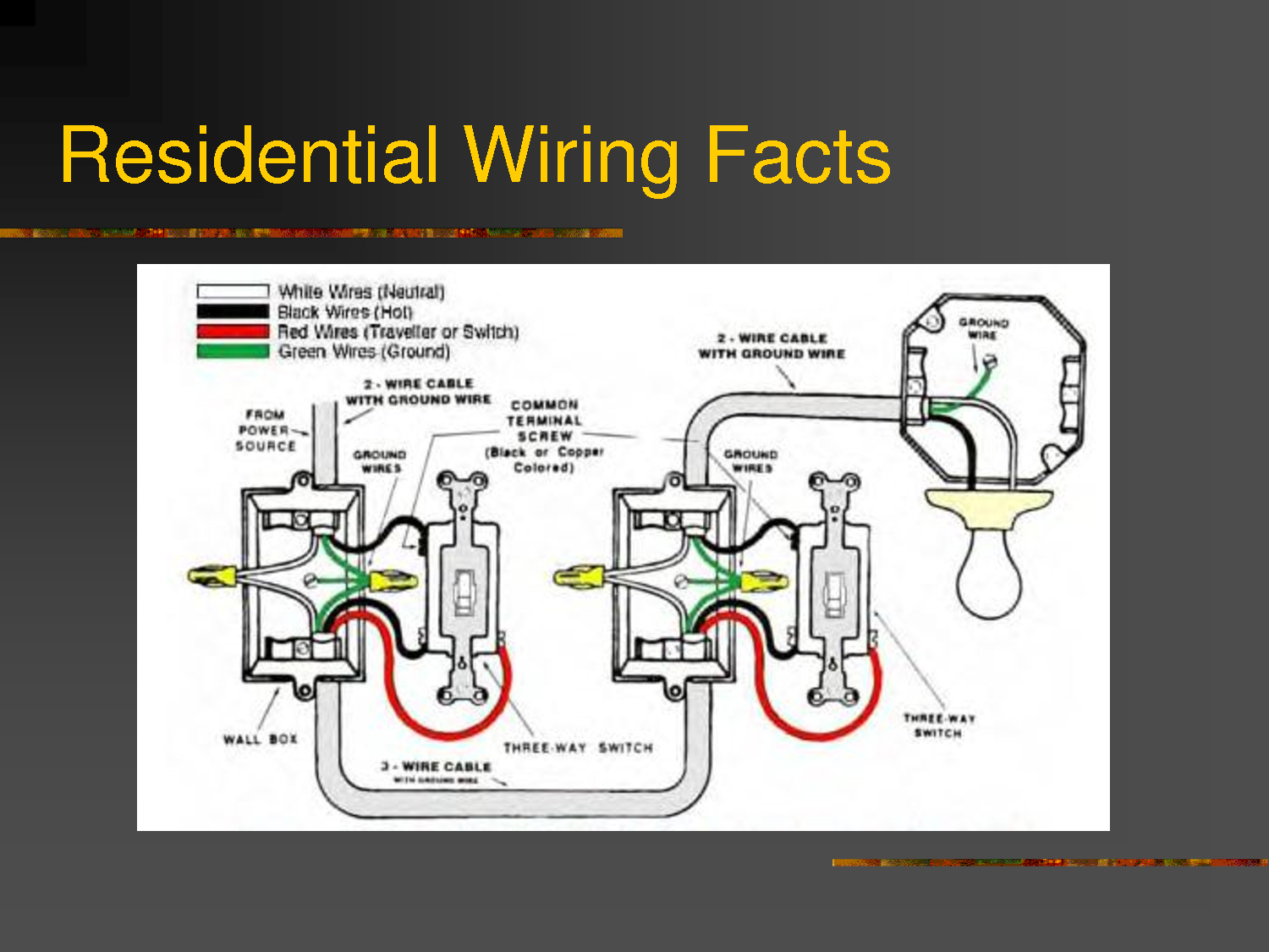 4 Best Images Of Residential Wiring Diagrams - House Electrical - Residential Wiring Diagram