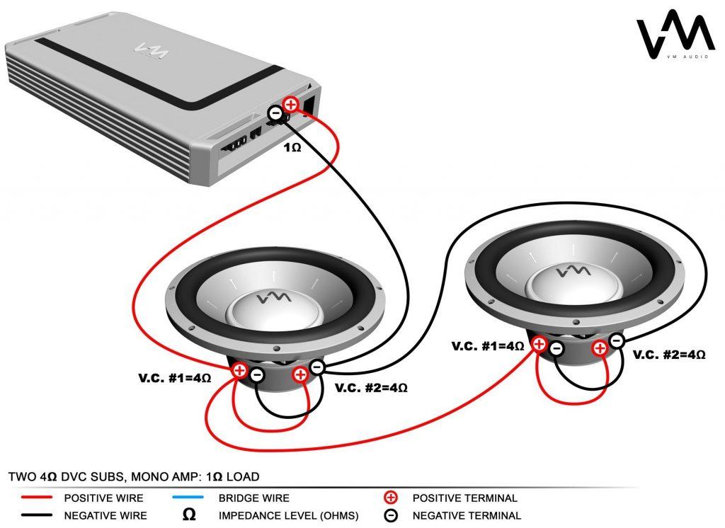 Kicker Kisl Wiring Diagram | Wiring Diagram Official on sub assembly diagram, sub flooring diagram, sub pump diagram, dual voice coil speaker diagram, sub controller diagram, subwoofer diagram, amp diagram, power diagram, sub control diagram, radio diagram,