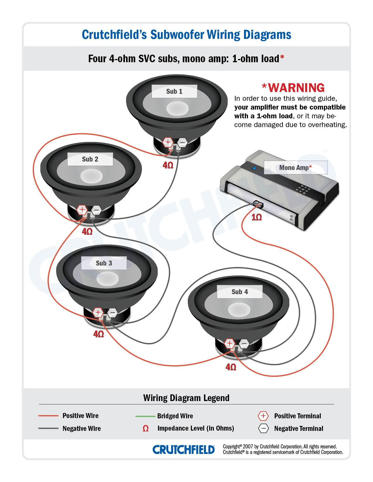 4 Ohm Wiring Diagram - Data Wiring Diagram Schematic - Dual Voice Coil Wiring Diagram
