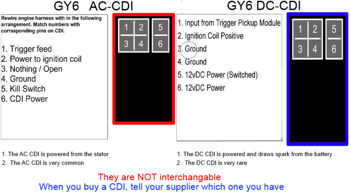 4 Pin Cdi Ignition Wiring Diagram | Wiring Library - 6 Pin Cdi Wiring Diagram