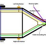 7 Pin Wiring Diagram | Wirings Diagram  Pin Flat Wiring Harness Diagram on 7 pin trailer wiring diagram, mercury classic 50 lower end parts diagram, mercury outboard wiring diagram, 115 wire harness diagram, 4 pin plug wiring, 4 pin wire harness, chevy 7 pin wiring diagram, gm 7-way wiring diagram, 4 way trailer wiring diagram,
