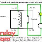 4 Pin Relay Diagram. 4 Pin Relay Wiring. 4 Pin Relay Animation. 4   4 Prong Relay Wiring Diagram