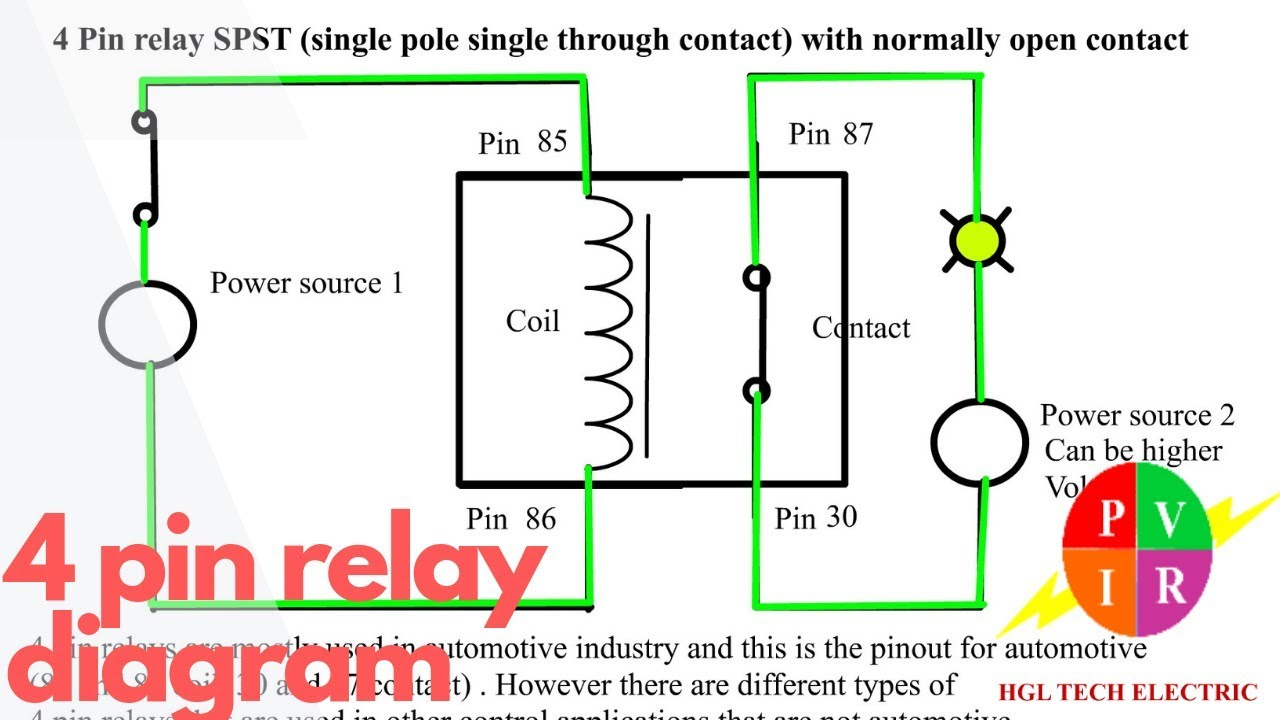 Surprising Relay Wiring Diagram 4 Pole Basic Electronics Wiring Diagram Wiring Cloud Staixuggs Outletorg
