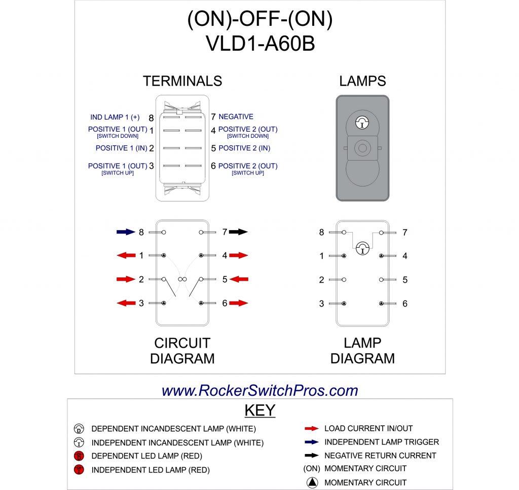 Diagram 4 Pin Relay Wiring Diagram Led Rocker Switch Wiring Diagram on 7 pin tow plug diagram, 7 prong plug, 7-wire rv plug diagram, 7 prong brake, 7 pin trailer diagram, 7 prong trailer wiring, 7 round trailer plug diagram, 7 prong ignition switch, standard 7 wire trailer diagram,