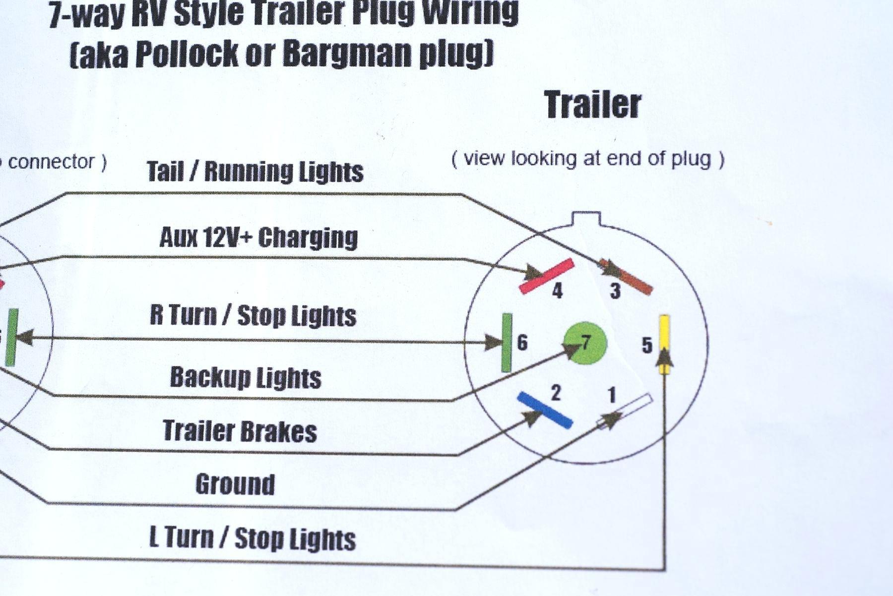 4 Pin Wiring Diagram Blurts Me Best Of Trailer - Roc-Grp - 4 Prong Generator Plug Wiring Diagram