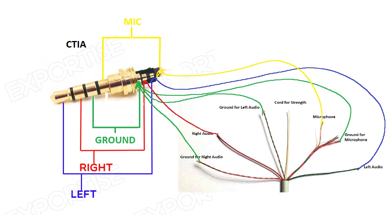 4 Pole 3.5Mm Jack Wiring Diagram - Data Wiring Diagram Today - 4 Pole Headphone Jack Wiring Diagram