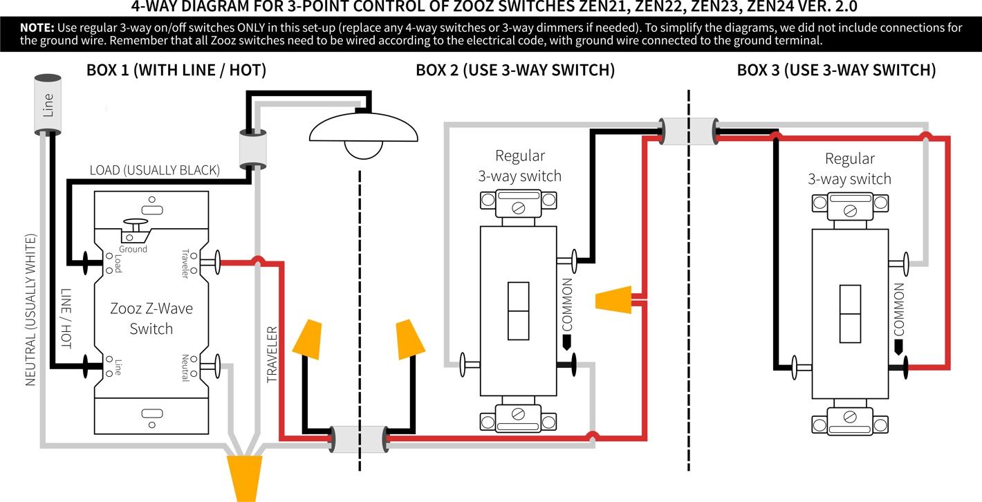 4-Way Diagram For Zen21, Zen22, Zen23, And Zen24 Ver. 2.0 Switches - 4 Way Wiring Diagram
