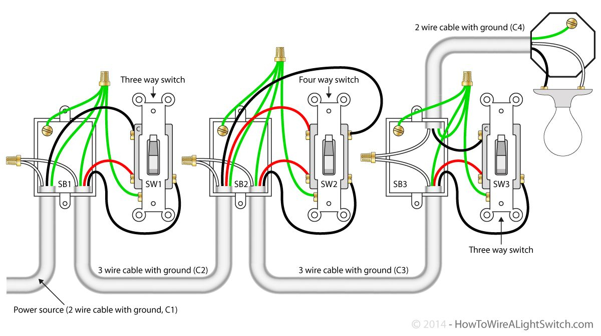 4 Way Switch With Power Feed Via The Light Switch   How To Wire A - 4 Way Light Switch Wiring Diagram