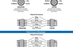 cat5 crossover cable wiring diagram | Wirings Diagram on semi truck light diagram, semi tractor-trailer diagram, semi trailer electrical plug, semi trailer wiring color code, 7 plug truck wiring diagram, semi truck engine diagram, semi-trailer loading diagram, semi 7-way diagram, 7-wire trailer wiring diagram, semi truck schematics, 6 pin trailer plug diagram, 7 wire connector wiring diagram, 7 round trailer wiring diagram, trailer connector wiring diagram, volvo semi truck wiring diagram, semi trailer wiring harness, semi trailer brake diagram, 7 pin trailer wiring diagram, semi-trailer wire harness diagram, sae trailer wiring diagram,