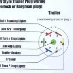 4 Way Trailer Wiring Diagram Ford | Wiring Diagram   Ford Trailer Wiring Diagram 7 Way