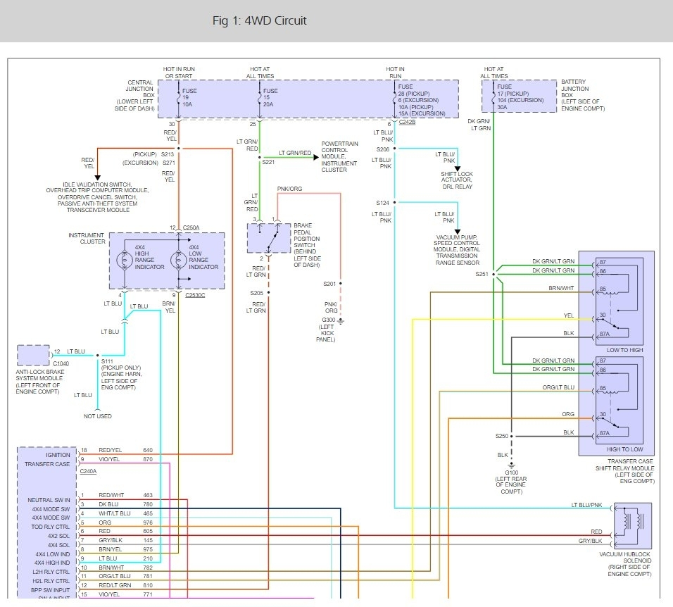 4 Wheel Drive Don't Work: I Have Shift On The Fly And When I - 6.0 Powerstroke Wiring Harness Diagram
