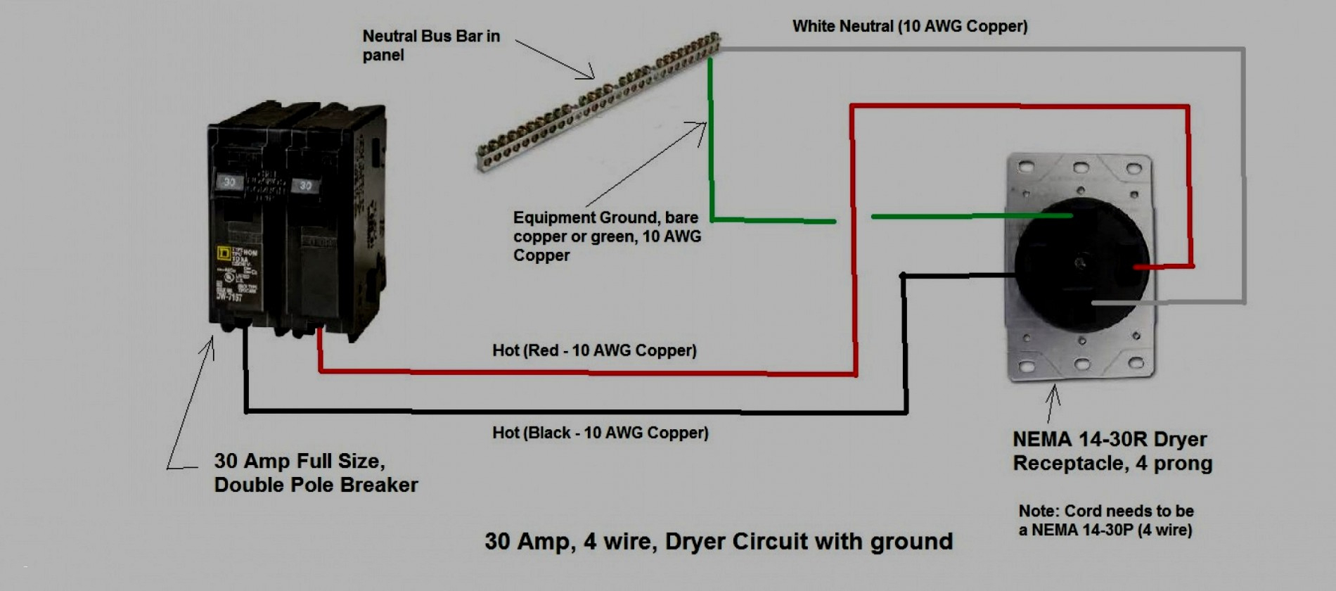 4 Wire Generator Plug Wiring For 30 Amp | Wiring Diagram - 4 Prong Twist Lock Plug Wiring Diagram