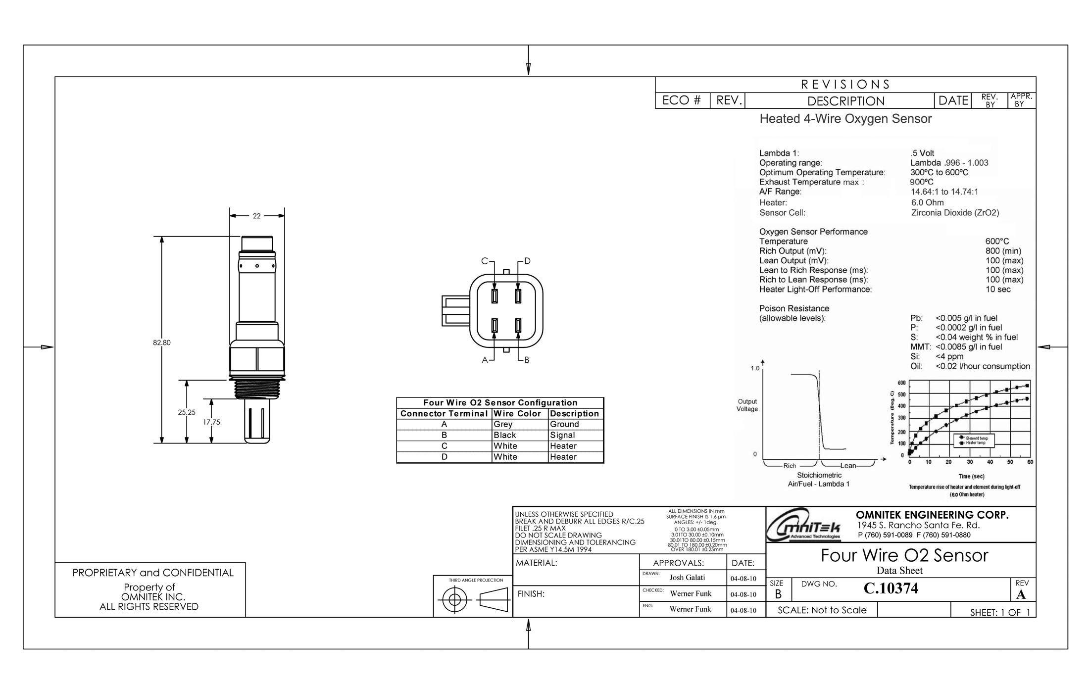 4 Wire O2 Diagram | Wiring Library - 4 Wire Oxygen Sensor Wiring Diagram