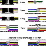 4 Wire Trailer Wiring Diagram Troubleshooting Connectors In North   4 Wire Trailer Wiring Diagram Troubleshooting