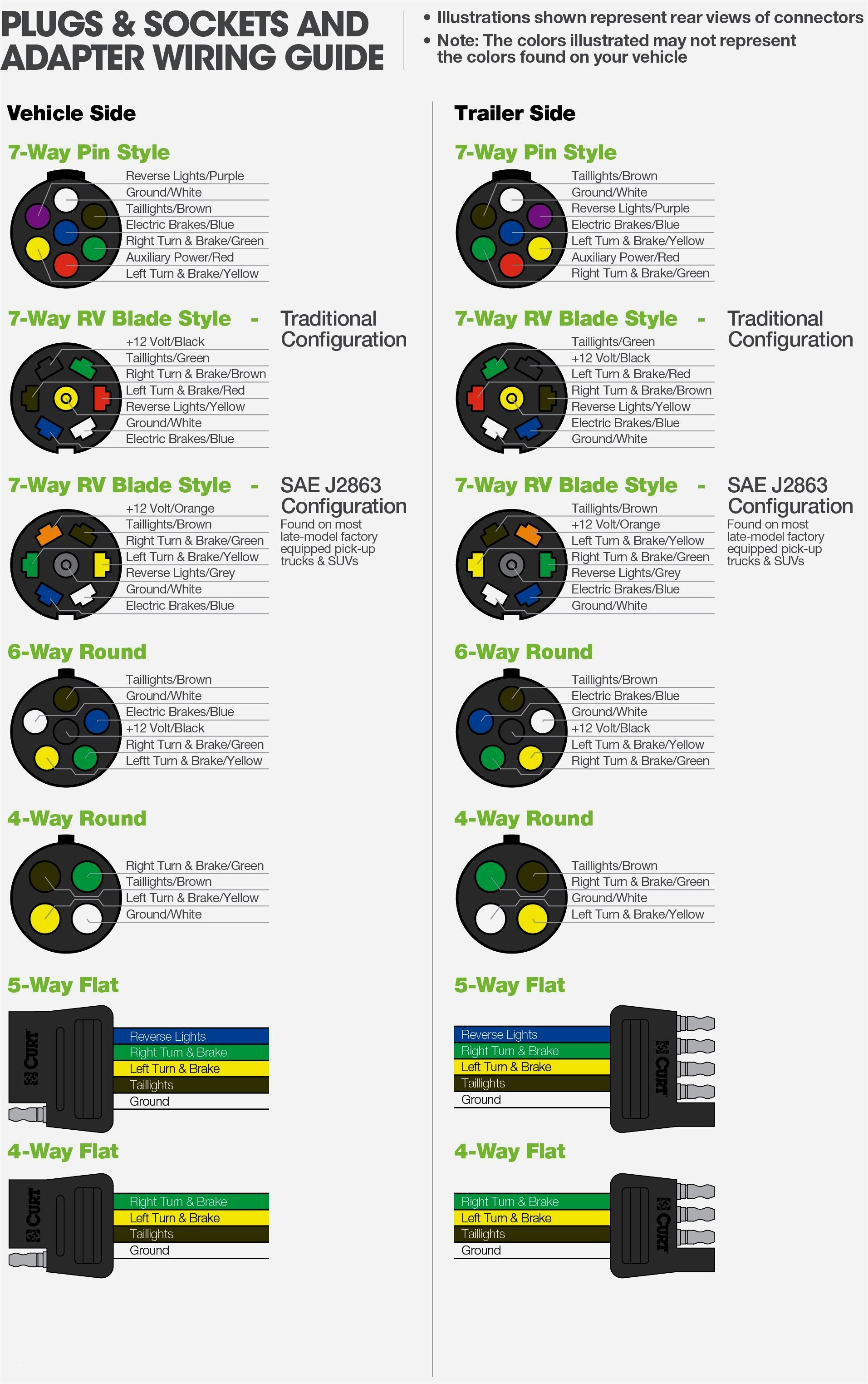 4 Wire Trailer Wiring Diagram Troubleshooting To T Best Wiring New - 4 Wire Trailer Wiring Diagram Troubleshooting