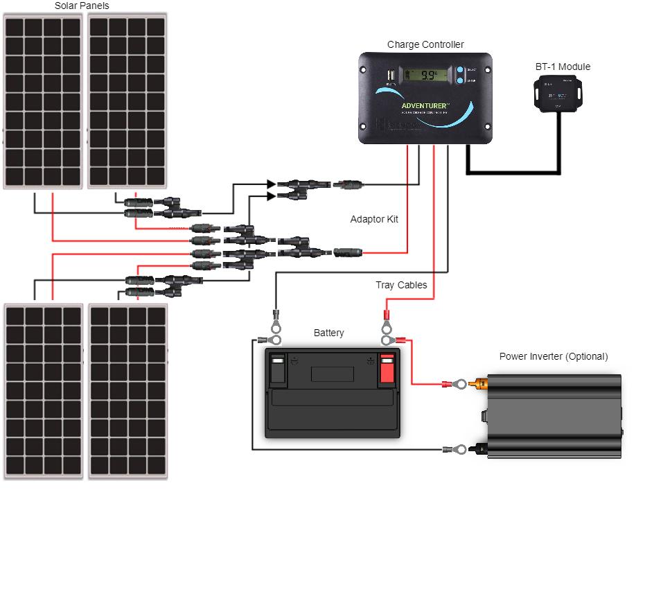 400 Watt 12 Volt Monocrystalline Solar Rv Kit | Renogy Solar - Rv Inverter Wiring Diagram
