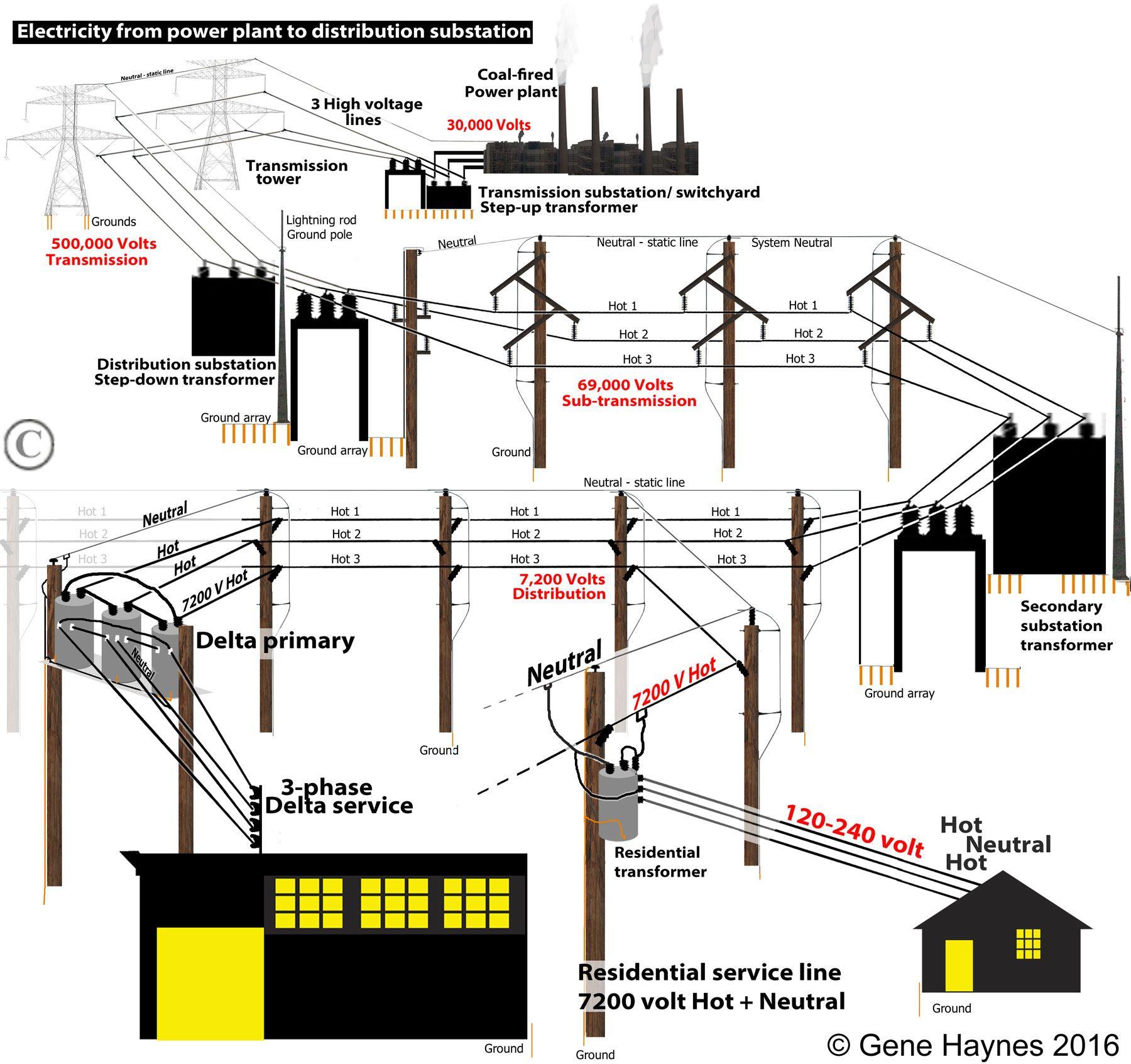 480 To 24 Volt Transformer Wiring Diagram | Wiring Diagram - 24 Volt Transformer Wiring Diagram