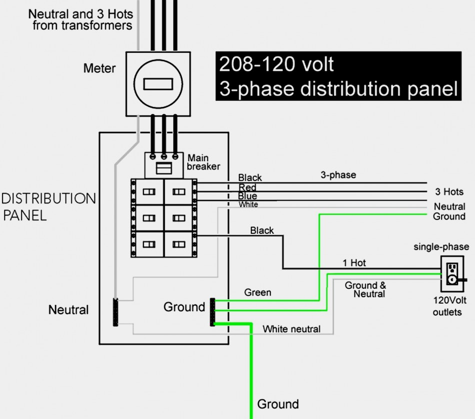 480V 3 Phase Transformer Wiring Diagram | Wiring Diagram - 480V To 120V Transformer Wiring Diagram