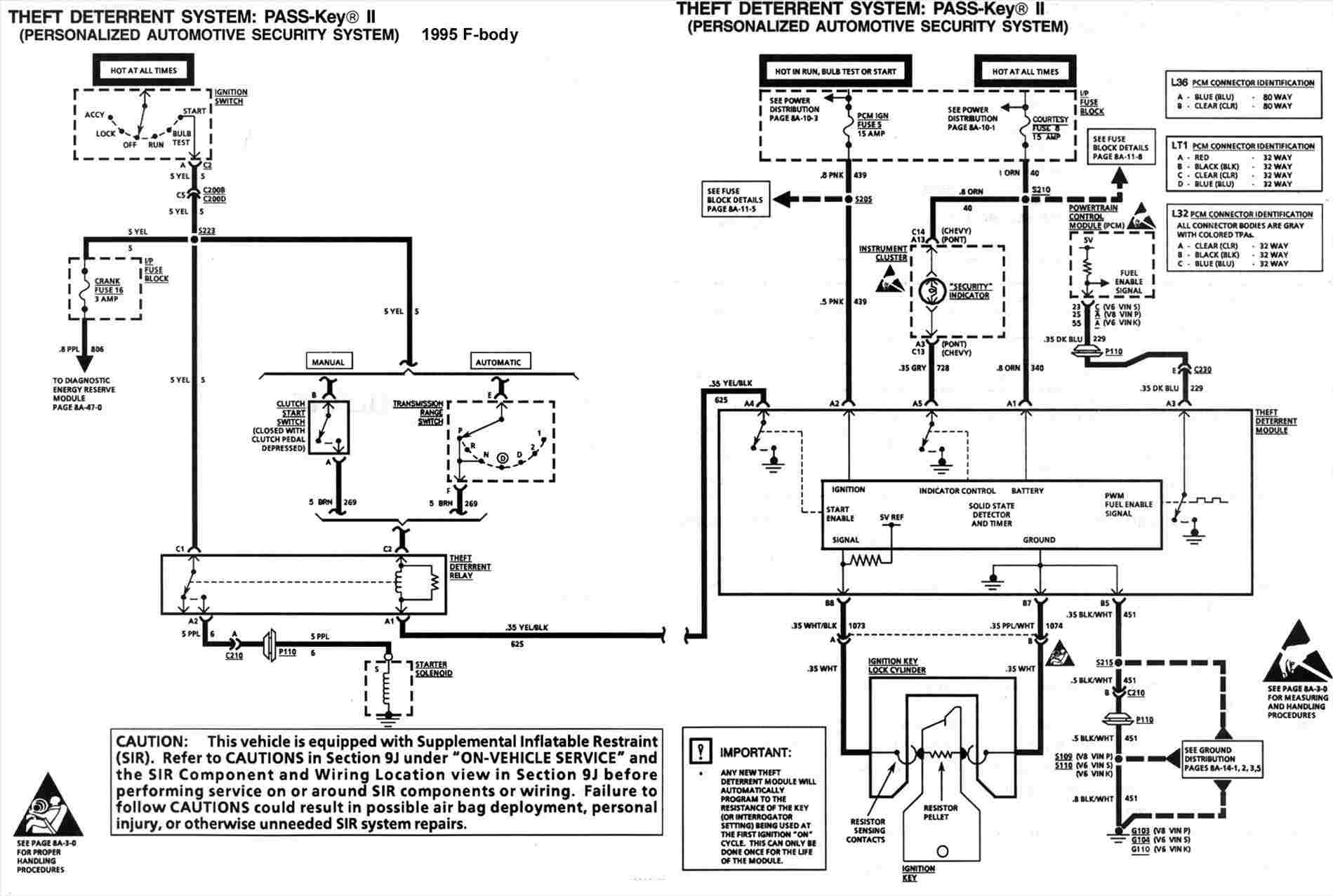 5 7 Vortec Wiring Harness - Wiring Diagram Detailed - 5.7 Vortec Engine Wiring Diagram